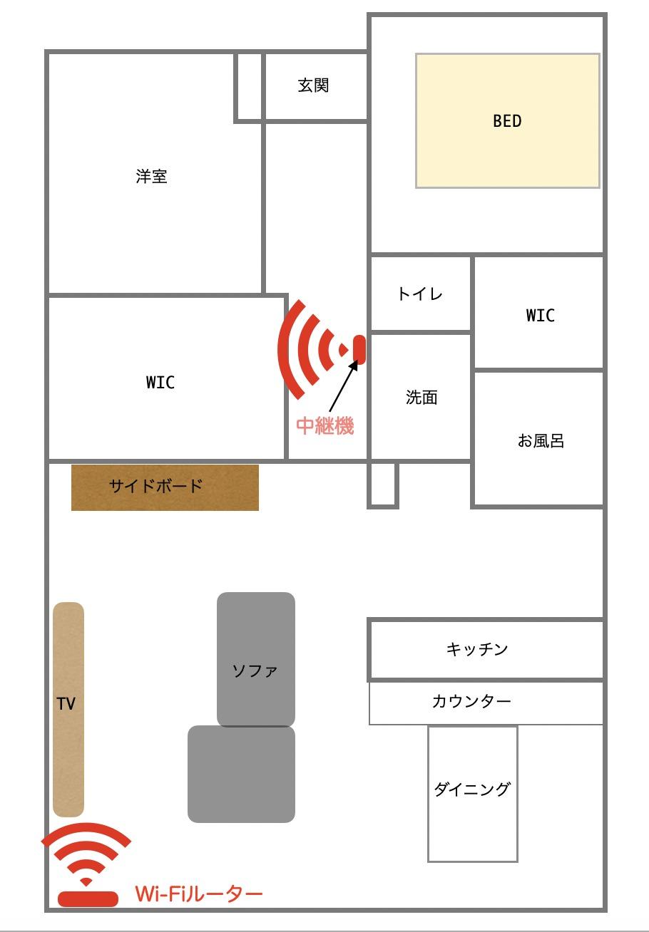 マンションwifi中継機